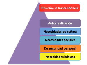 maslow marca personal