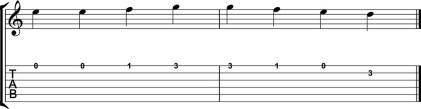 Himno de la alegría tablatura y partitura