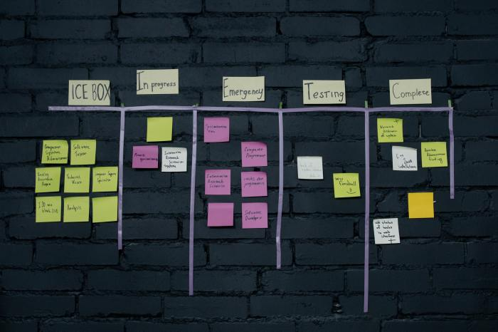 Post-it notes on a Kanban board