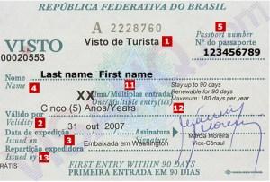 Brazil-visa