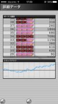 ハッピージャグラー 設定4|スランプグラフの特徴や挙動とハマリ、設定判別と設定差のデータ!4だと勝てる?-設定差, 設定4, 挙動, ハッピージャグラー, パチスロ, スランプグラフ, ジャグラー, シミュレーション-IMG 3848