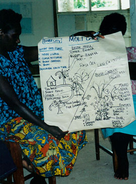 A workshop aprticipant shows a map of her village area. Solomon Islands. TerraCircle projects.