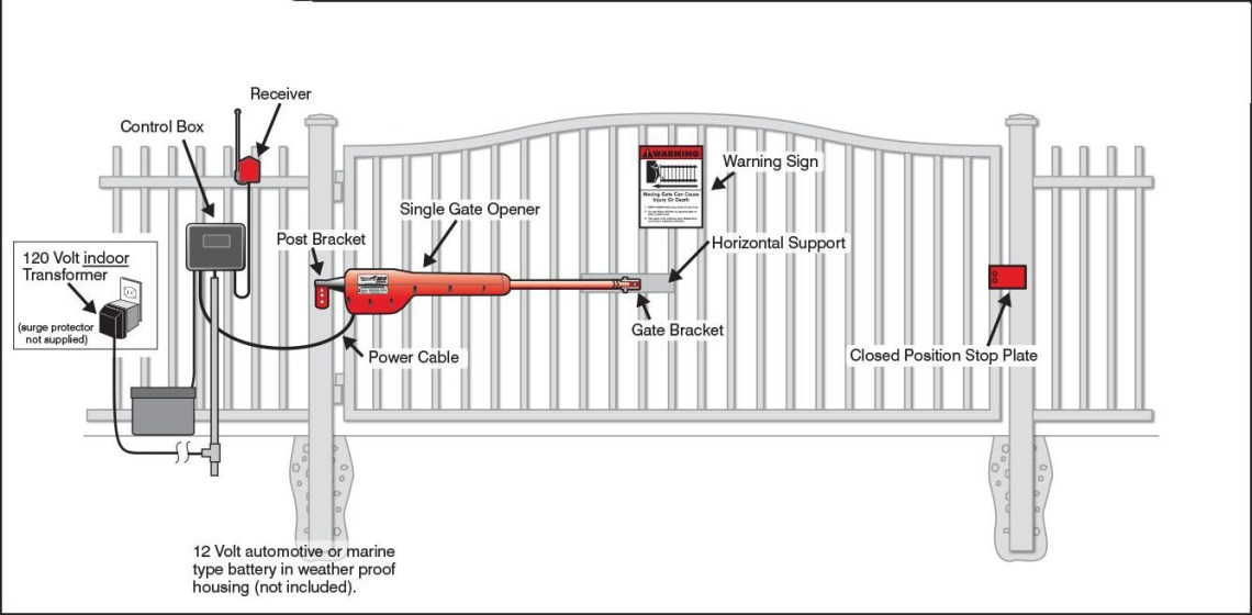 Image Result For Automatic Electric Gate Openers