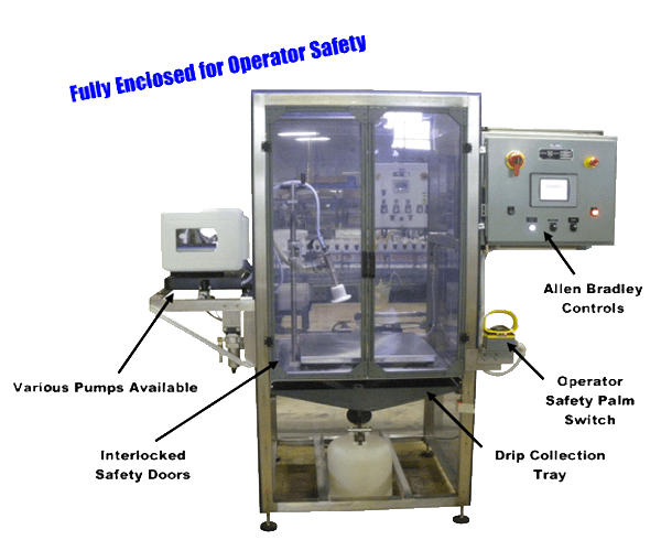 Semi-Automatic Weigh Scale Filler