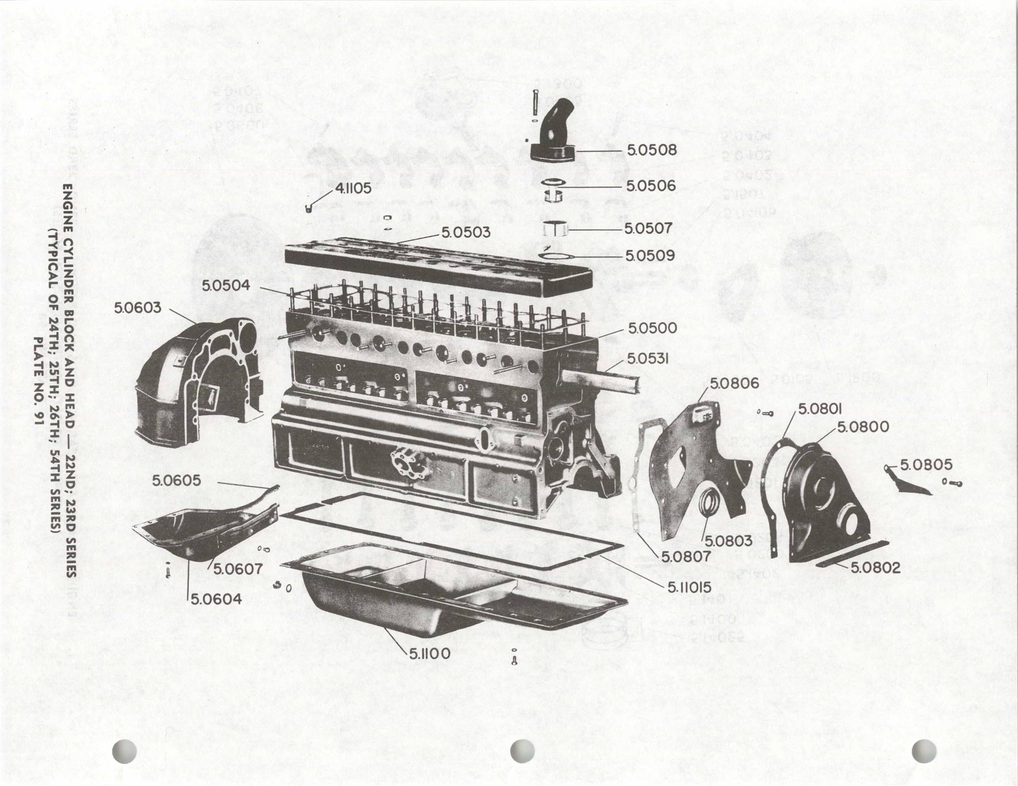 Packard Motor Car Information