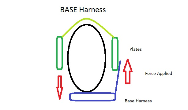 BASE Harness
