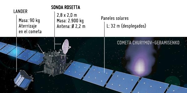 rosetta-esquema