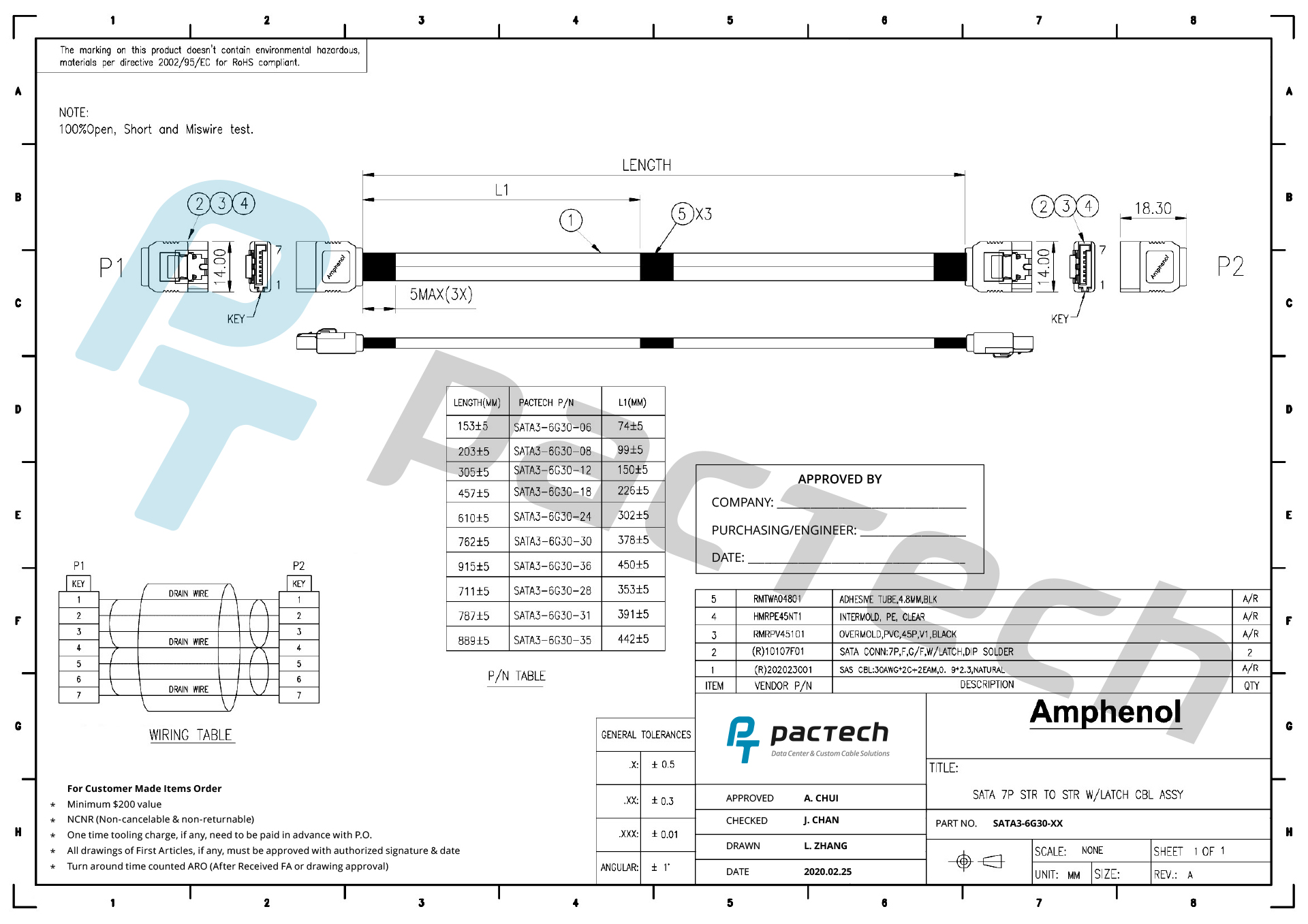 Amphenol Sas Sata3 30 Awg Cable Straight To Straight With