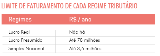 internas_limite-de-faturamento-2