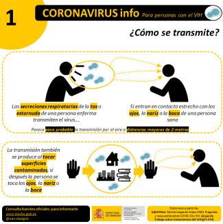 VIH_COVID19 Transmisión