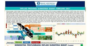 Inflasi Sumbar Februari 2021. (BI Sumbar)