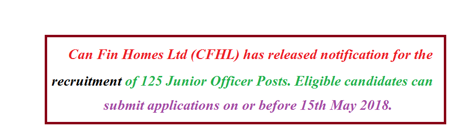 Can Fin Homes Ltd (CFHL) has released notification for