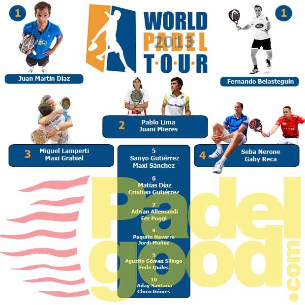 jugadores world padel tour 2013