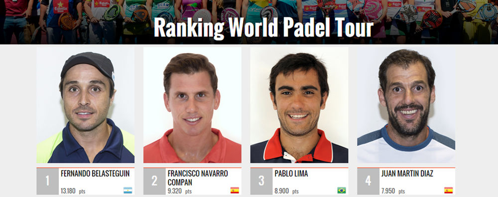 Ranking World Padel Tour
