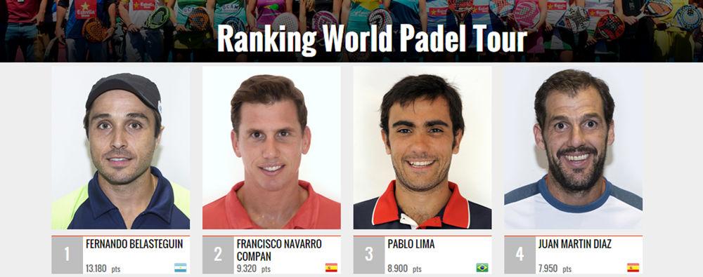 Ranking World Padel Tour