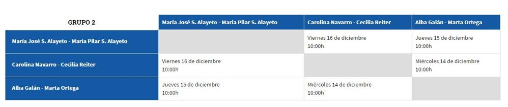Grupo2 Femenino Master Final WPT 2016 Grupos y Horarios Máster Final World Padel Tour Madrid 2016