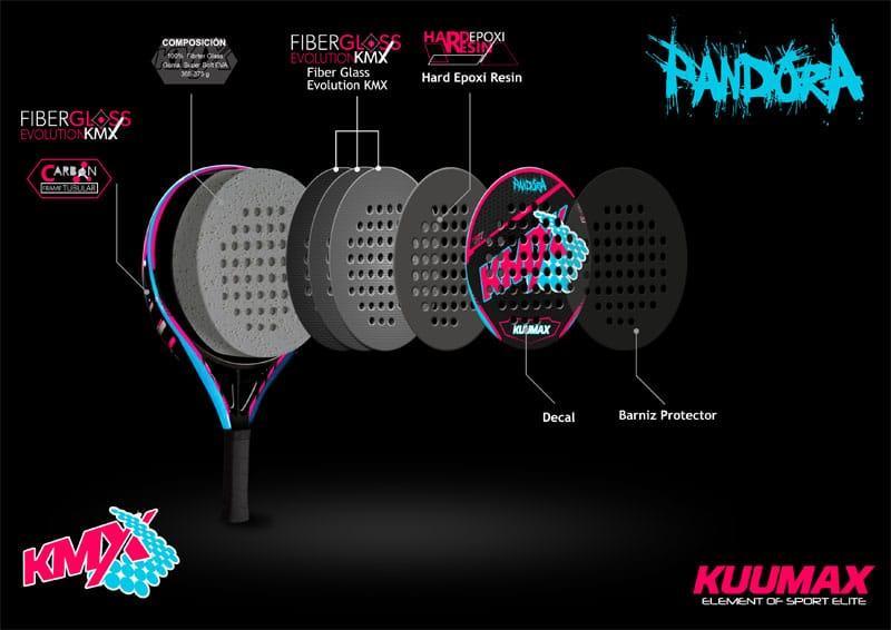 pandora tecnologia Análisis y opinión Kuumax Pandora