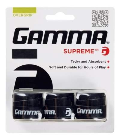 gamma black