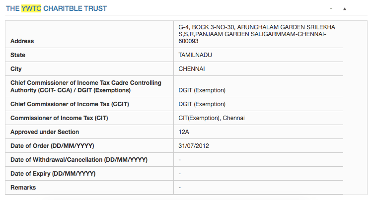 Screenshot of Yes We Too Can trust's details