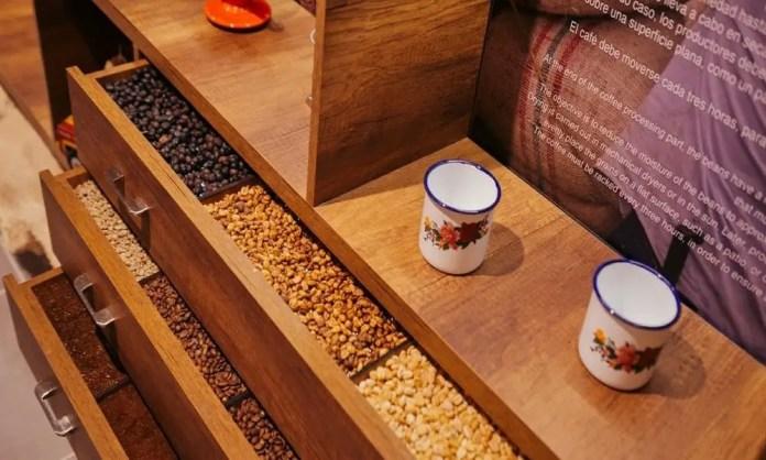 Lugares para visitar en Medellín: Museo del Café