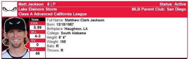 M Jackson Storm Stats