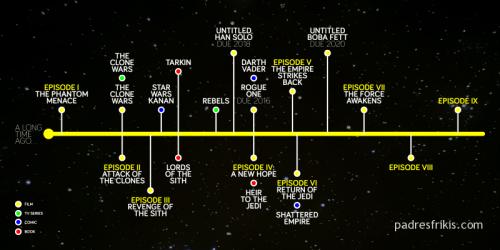 star wars orden