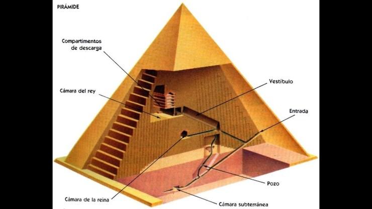 El interior de la Gran Pirámide