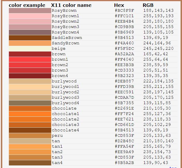 Warna Rambut Coklat Walnut