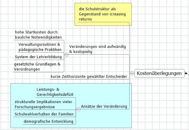 Map_Edelstein_Kosten