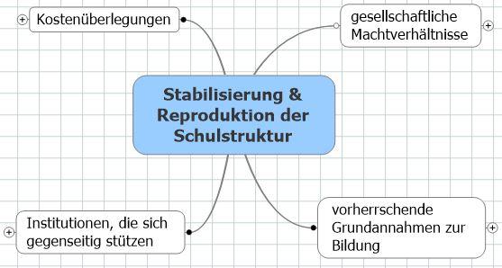 Map_Edelstein_Mitte