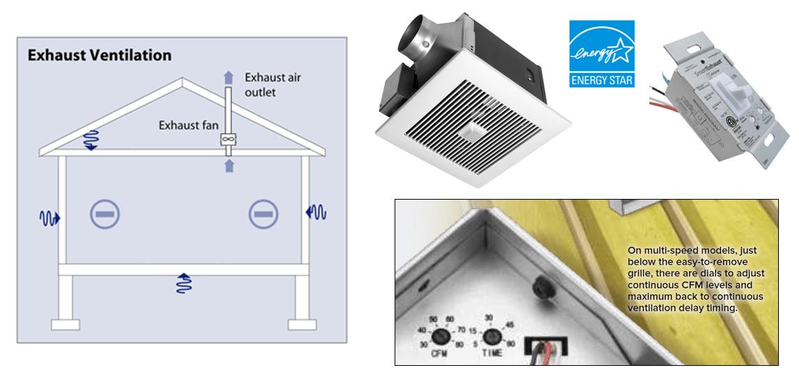 ventilation pa energy code