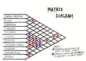 Matrix_Diagram
