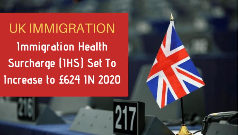 英國醫療附加費 (IHS)