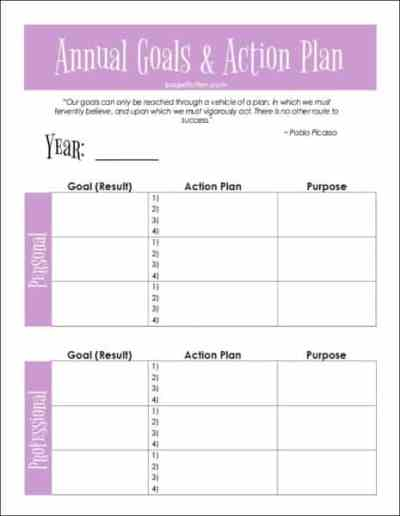 Essential guide to goal setting in your bullet journal page flutter annual goals action planprintable graphic ibookread Read Online