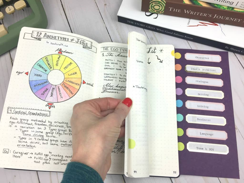 Love creative writing? Teach yourself to write short stories & novels with your own writing journal.
