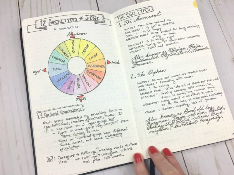 A page from my writing journal: Jung's Archetypes |pageflutter.com