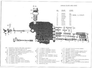 GM Automatic Transmission Diagrams | GM Square Body  1973