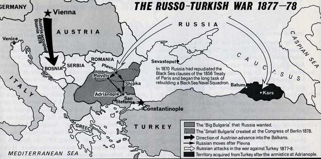 Russo-Turkish War 1877