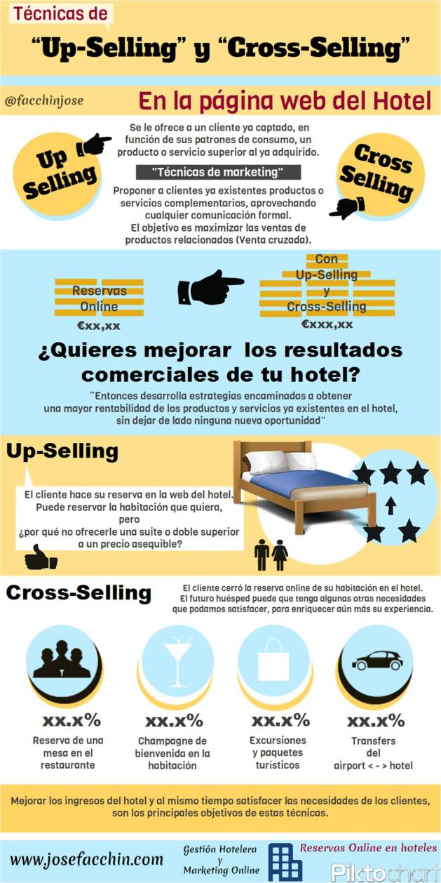 up-selling y cross-selling