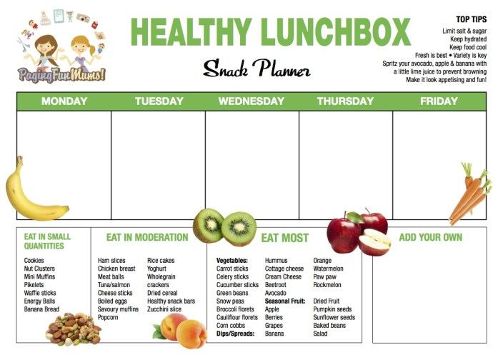 Healthy Lunch Box Snack Planner FREE Printable