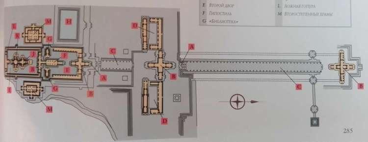 Схема храма Преа Вихеа в Камбодже