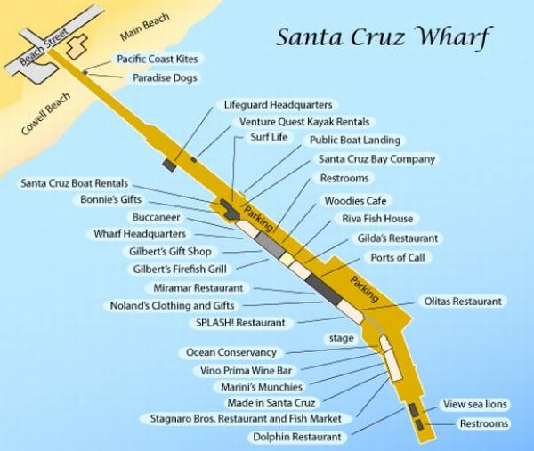 Санта-Круз пирс