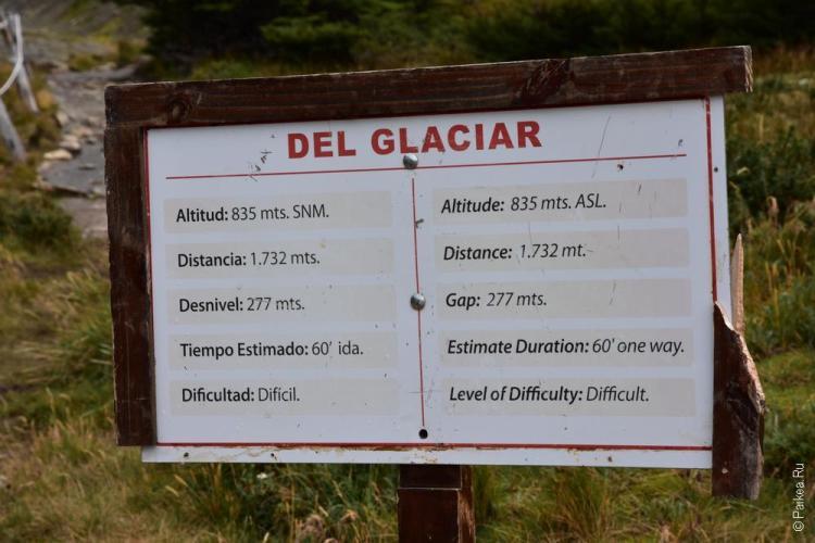 ушуайя glaciar martial