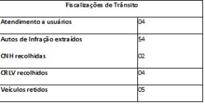 tabelapf2