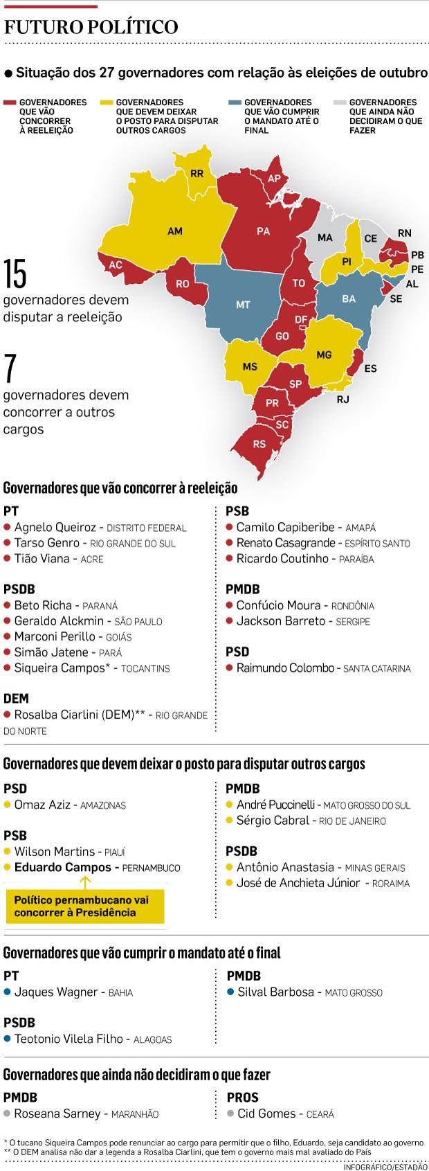 governadores_eleicoes_-_arte