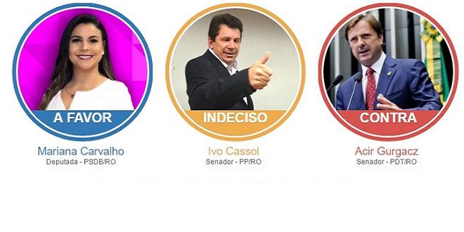Raupp, Capixaba e Mosquini estão 'indecisos' sobre impeachment