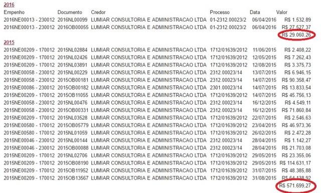 Extrato de pagamentos feitos à Lumiar entre 2015 e 2016