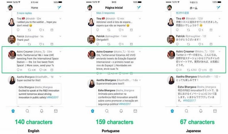 Twitter testa função para dobrar limite para 280 caracteres