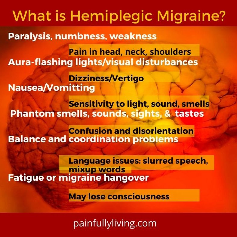 Burnt red background with faint image of a brain lit up by pain: Black and white text explaining the symptoms of a hemiplegic migraine