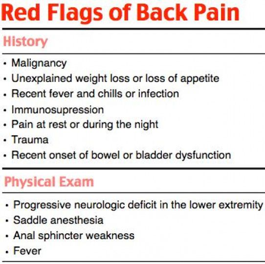 Back pain red flags #Backpain